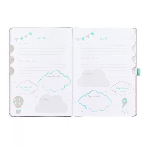 Těhotenský deník On Cloud Nine