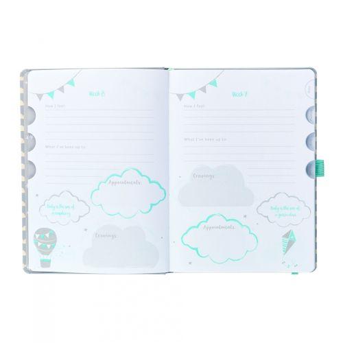 Těhotenský deník Baby B