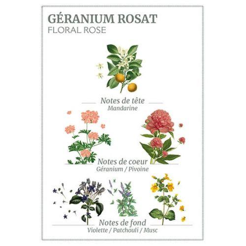 Toaletní voda Rose Geranium 50 ml